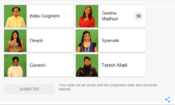 My Vote Is For Geetha This Week. Which Housemate Are You Voting?